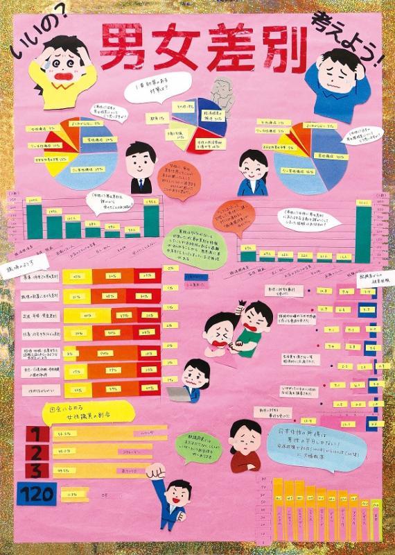 平成30年度鹿児島県統計グラフコンクール特選・入選作品(1部~3部)