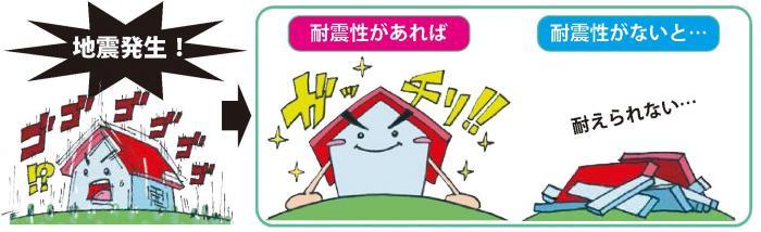 鹿児島県/木造住宅の耐震化について
